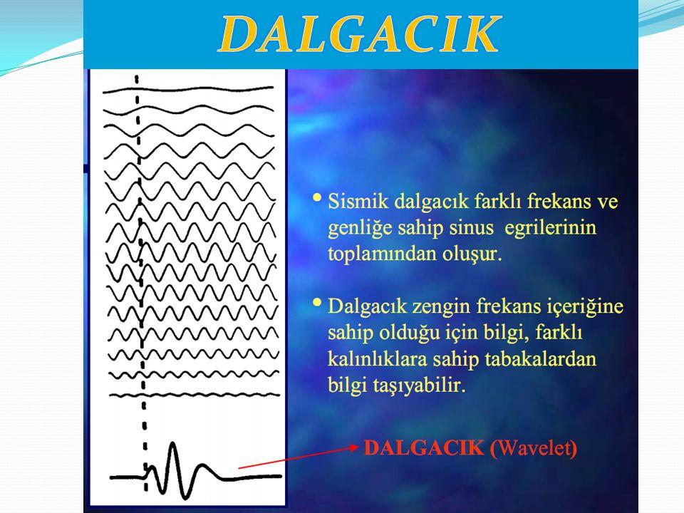 DALGACIK