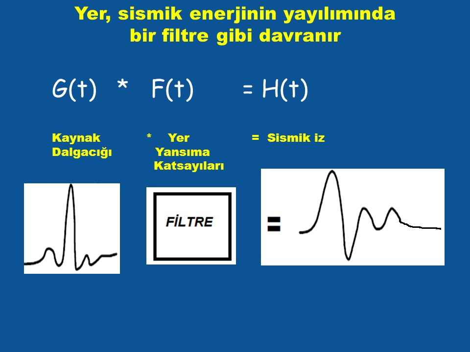 G(t) * F(t) = H(t) Yer, sismik enerjinin yayılımında