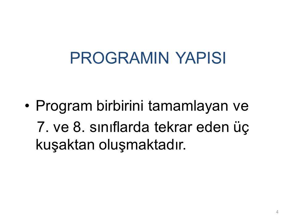 PROGRAMIN YAPISI Program birbirini tamamlayan ve