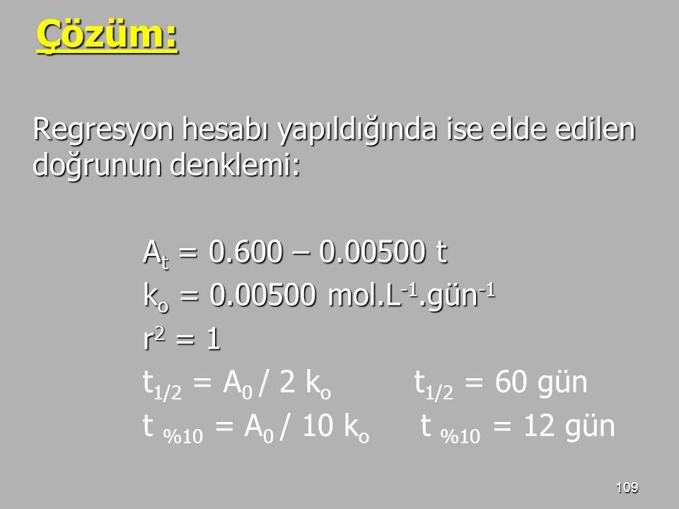 Çözüm: Regresyon hesabı yapıldığında ise elde edilen doğrunun denklemi: At = 0.600 – 0.00500 t. ko = 0.00500 mol.L-1.gün-1.