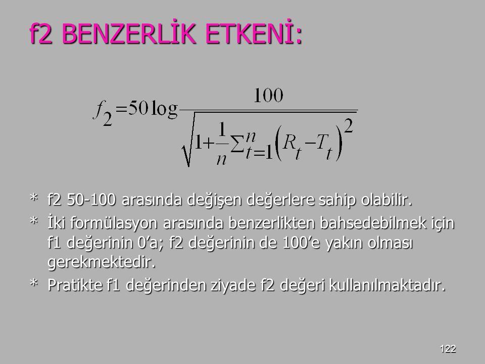 f2 BENZERLİK ETKENİ: * f2 50-100 arasında değişen değerlere sahip olabilir.