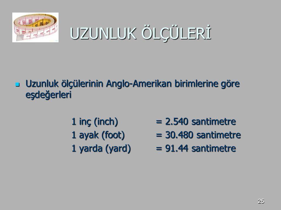UZUNLUK ÖLÇÜLERİ Uzunluk ölçülerinin Anglo-Amerikan birimlerine göre eşdeğerleri. 1 inç (inch) = 2.540 santimetre.