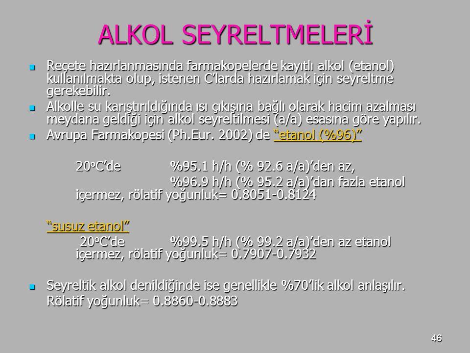 ALKOL SEYRELTMELERİ