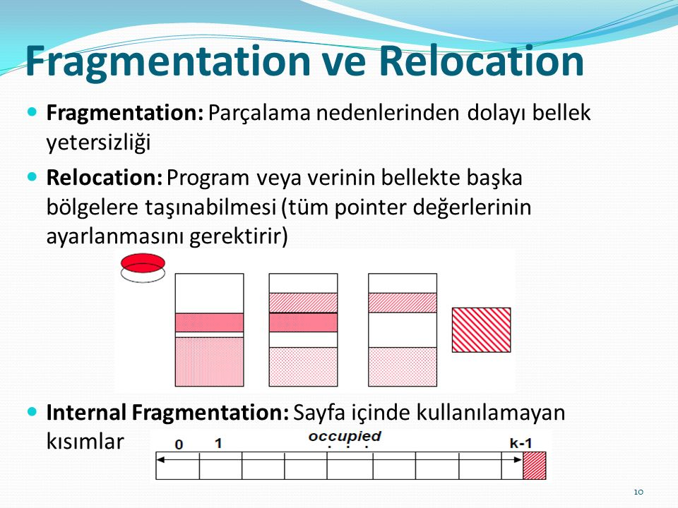 Fragmentation ve Relocation