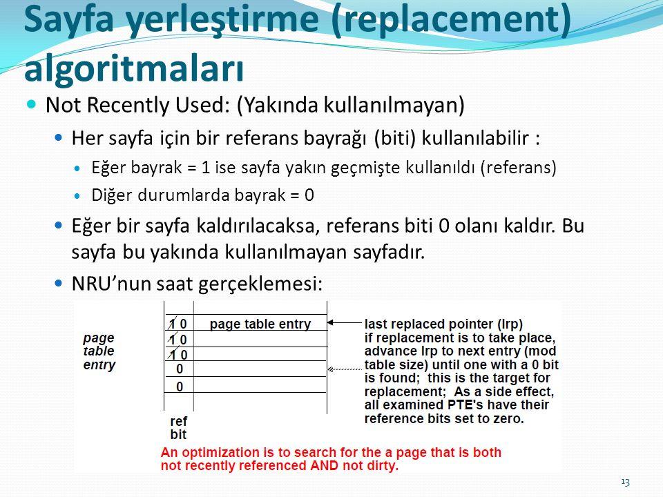 Sayfa yerleştirme (replacement) algoritmaları