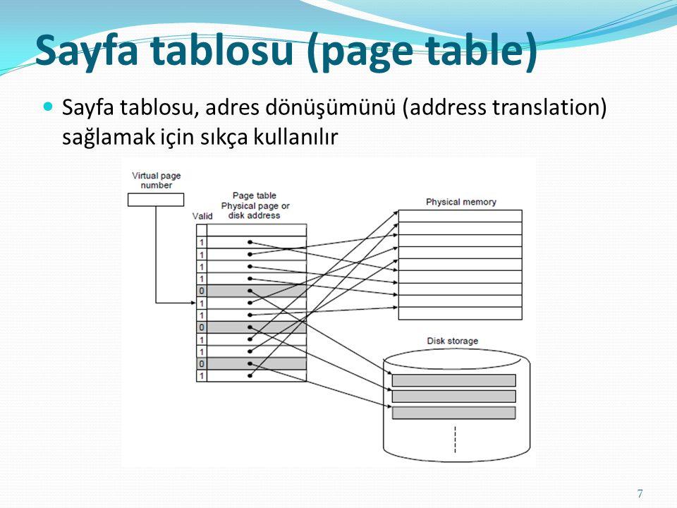 Sayfa tablosu (page table)