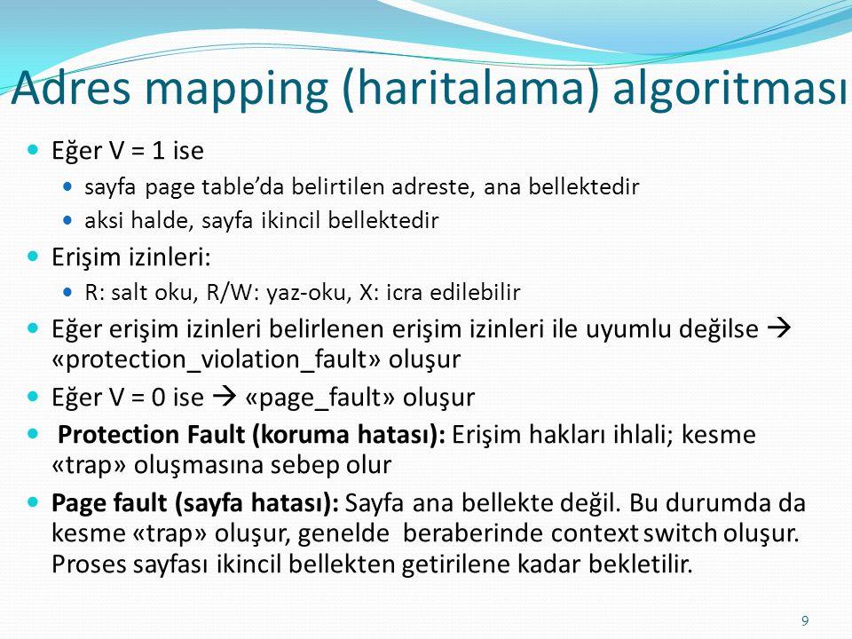 Adres mapping (haritalama) algoritması