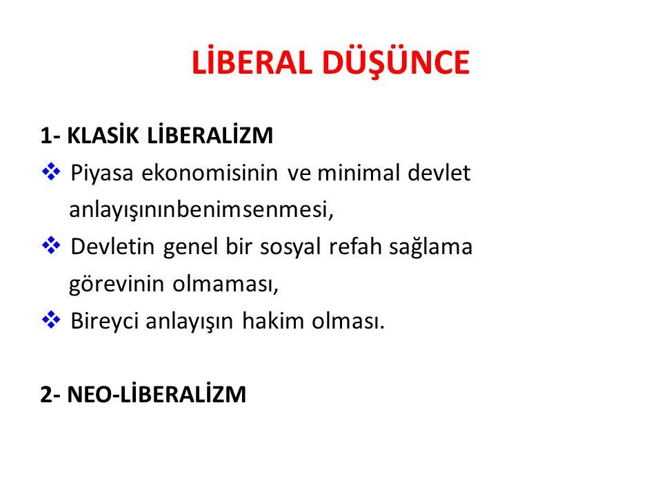 LİBERAL DÜŞÜNCE 1- KLASİK LİBERALİZM