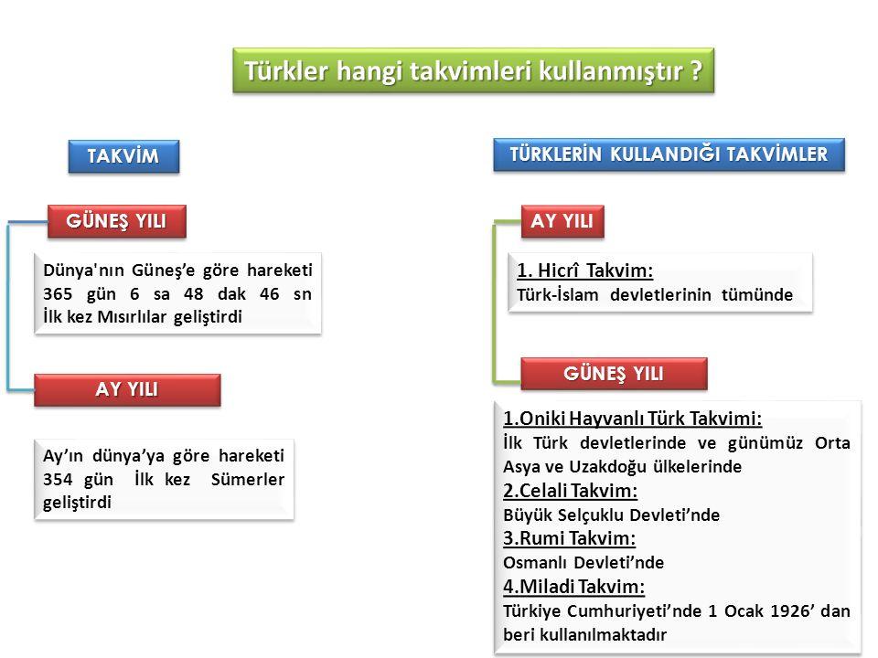 Türkler hangi takvimleri kullanmıştır TÜRKLERİN KULLANDIĞI TAKVİMLER