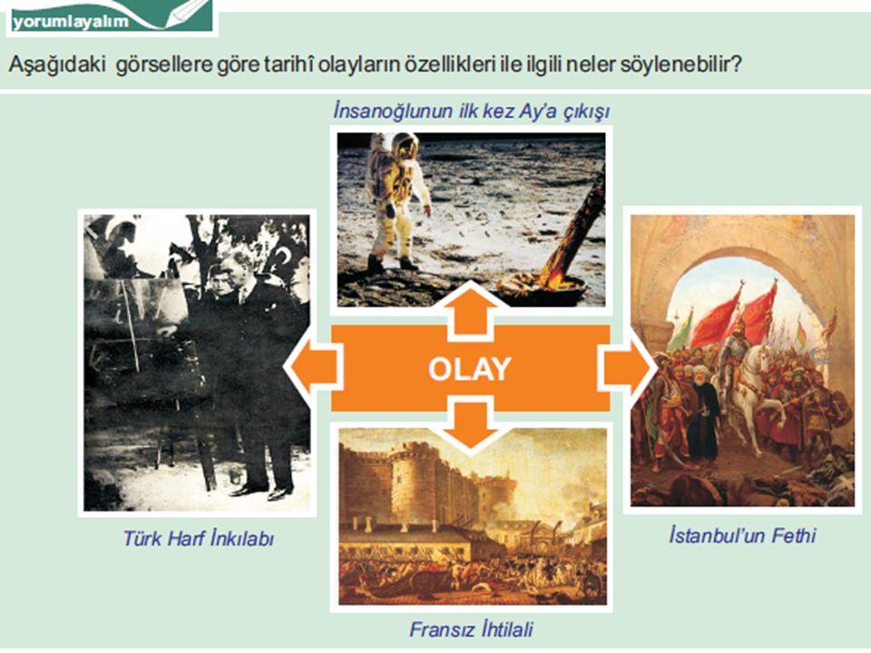 İnsanların her türlü faaliyeti tarihin konusunu oluşturur