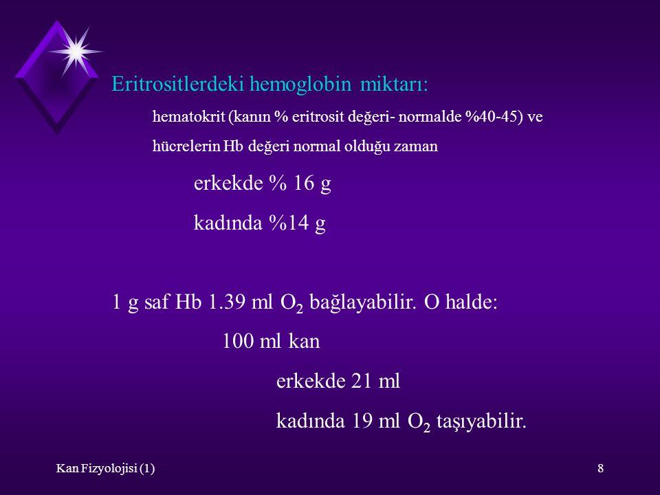 Eritrositlerdeki hemoglobin miktarı:
