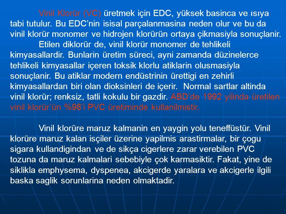 Vinil Klorür (VC) üretmek için EDC, yüksek basinca ve ısıya tabi tutulur. Bu EDC'nin isisal parçalanmasina neden olur ve bu da vinil klorür monomer ve hidrojen klorürün ortaya çikmasiyla sonuçlanir.