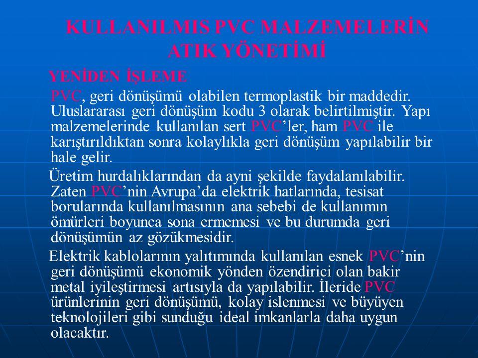 KULLANILMIS PVC MALZEMELERİN ATIK YÖNETİMİ