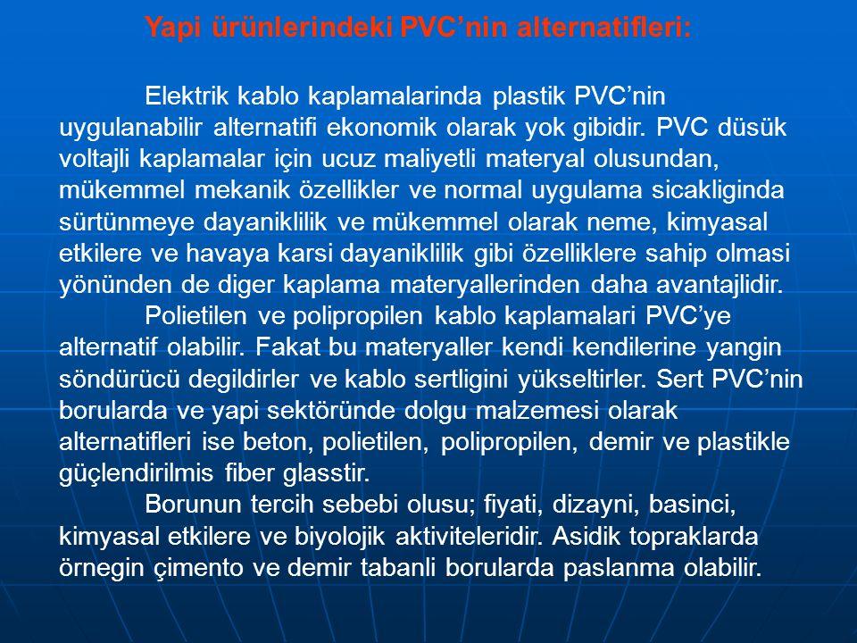 Yapi ürünlerindeki PVC'nin alternatifleri: