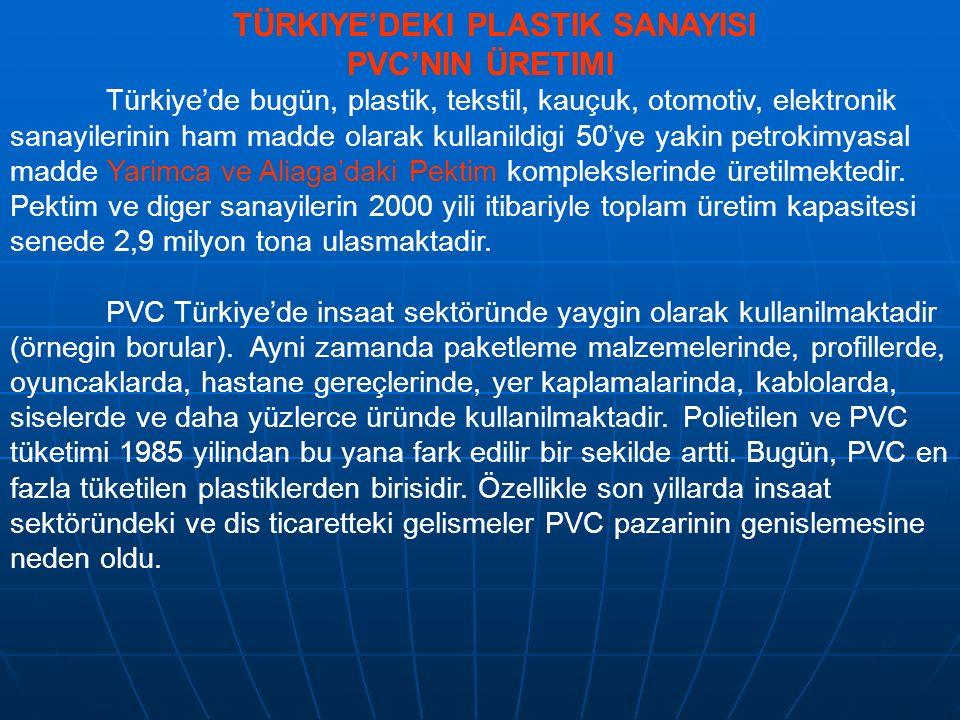 TÜRKIYE'DEKI PLASTIK SANAYISI PVC'NIN ÜRETIMI