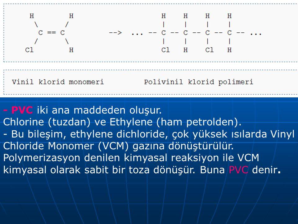 - PVC iki ana maddeden oluşur