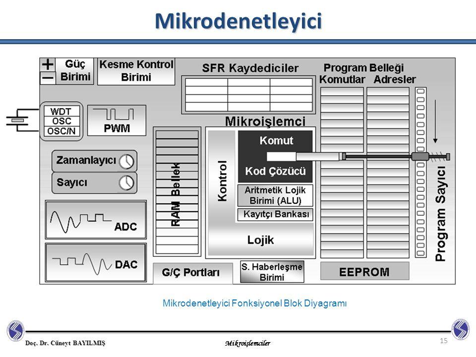 Mikrodenetleyici Fonksiyonel Blok Diyagramı