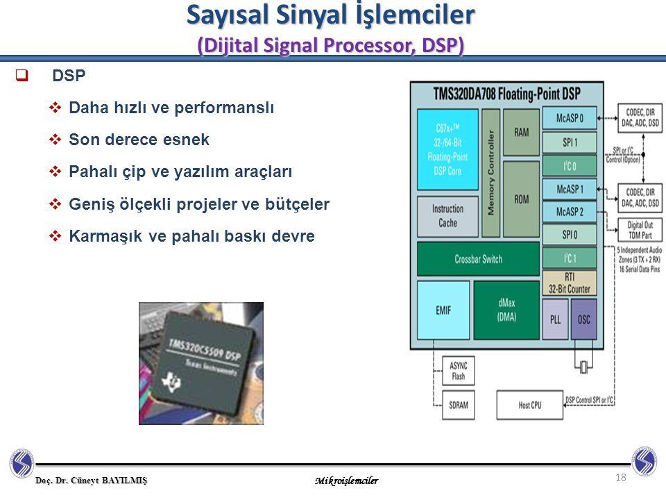 Sayısal Sinyal İşlemciler (Dijital Signal Processor, DSP)