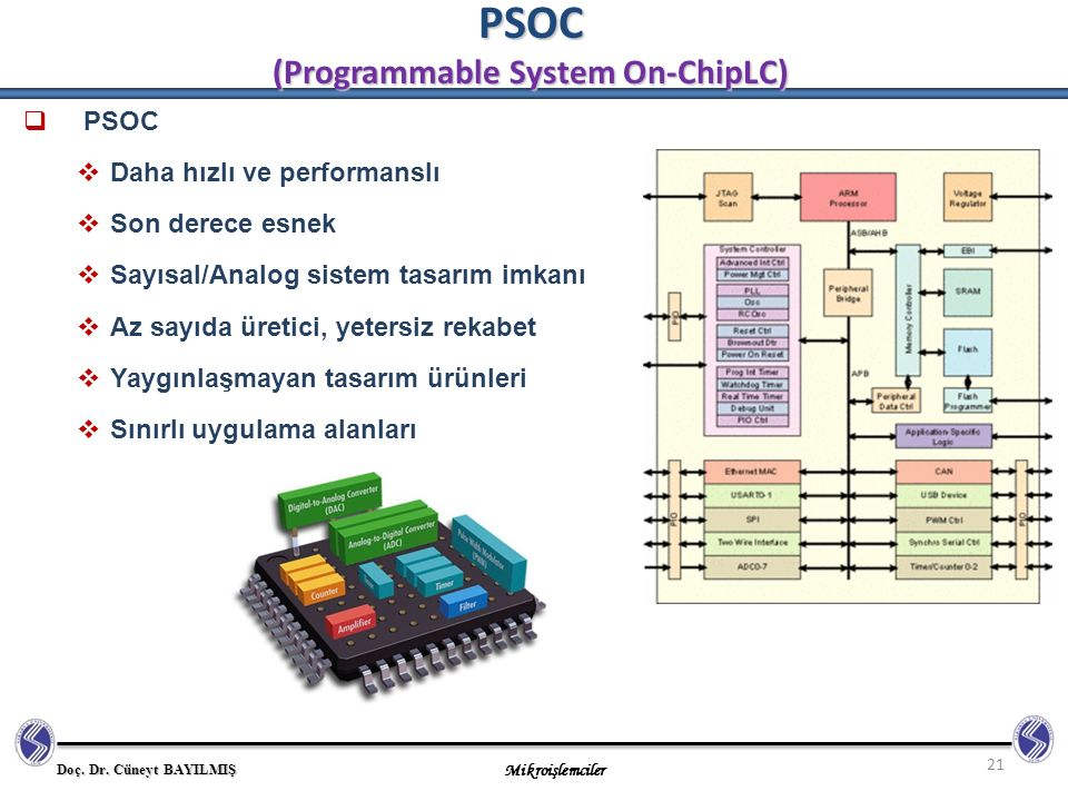 PSOC (Programmable System On-ChipLC)