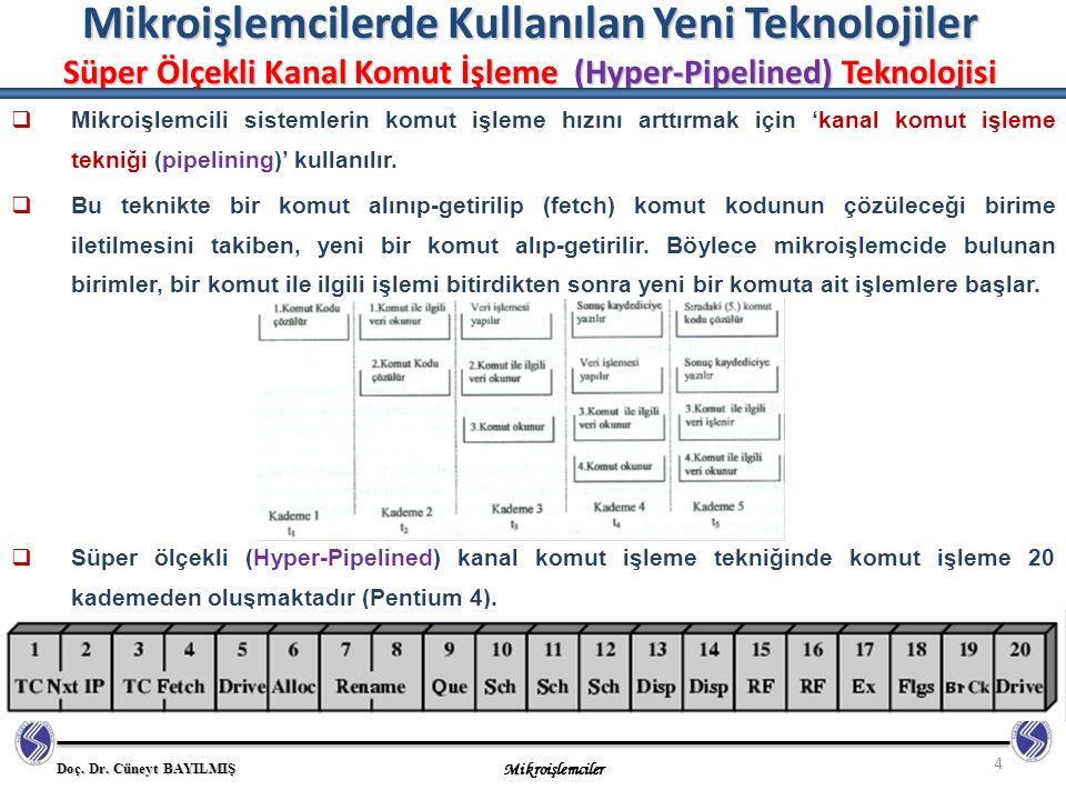 Mikroişlemcilerde Kullanılan Yeni Teknolojiler Süper Ölçekli Kanal Komut İşleme (Hyper-Pipelined) Teknolojisi