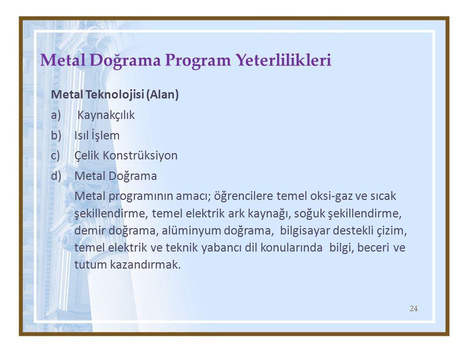 Metal Doğrama Program Yeterlilikleri