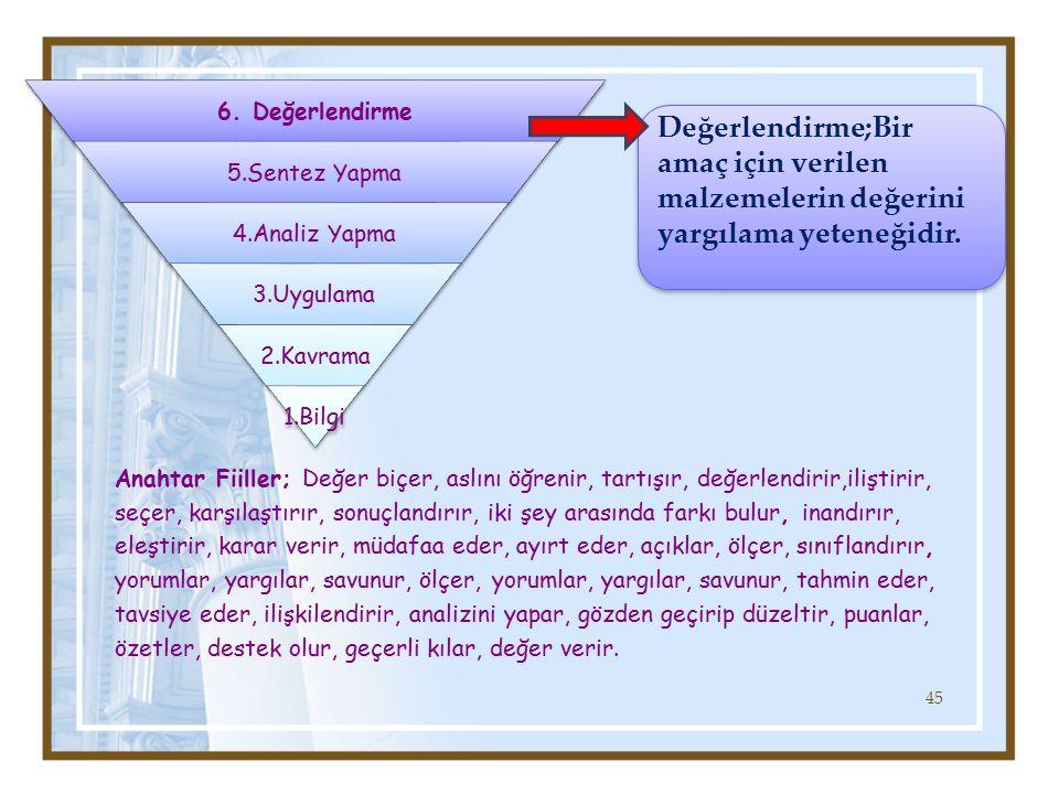 6. Değerlendirme 5.Sentez Yapma. 4.Analiz Yapma. 3.Uygulama. 2.Kavrama. 1.Bilgi.