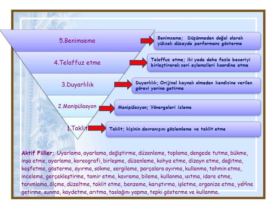 5.Benimseme 4.Telaffuz etme 3.Duyarlılık 1.Taklit 2.Manipülasyon