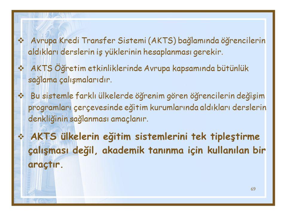 Avrupa Kredi Transfer Sistemi (AKTS) bağlamında öğrencilerin aldıkları derslerin iş yüklerinin hesaplanması gerekir.