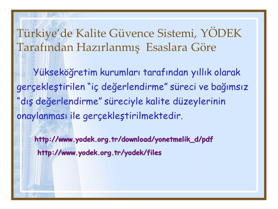 Türkiye'de Kalite Güvence Sistemi, YÖDEK Tarafından Hazırlanmış Esaslara Göre