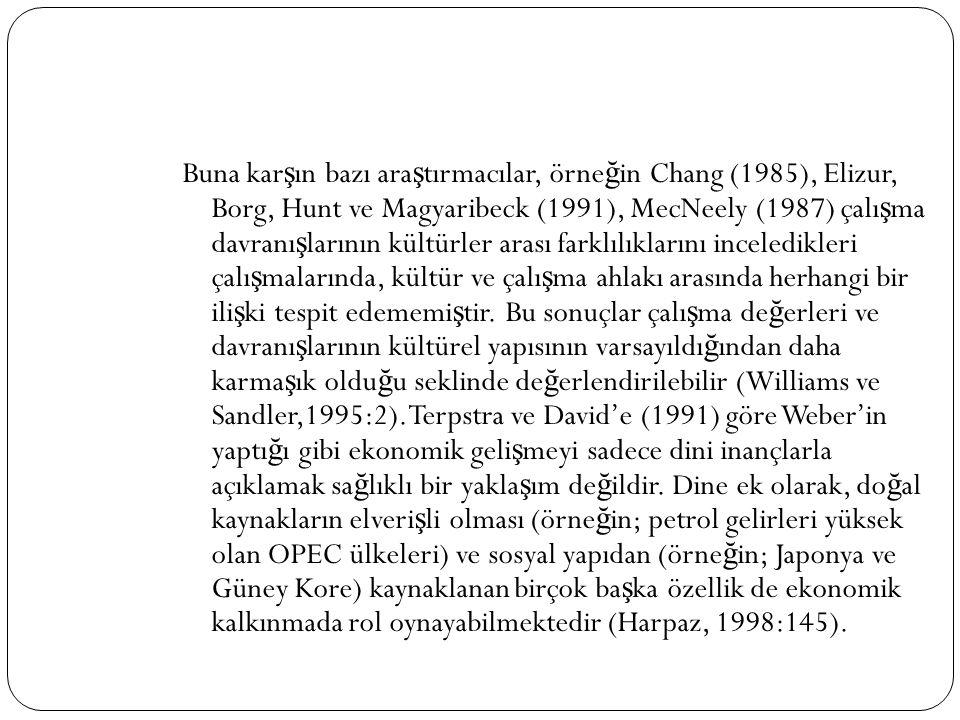 Buna karşın bazı araştırmacılar, örneğin Chang (1985), Elizur, Borg, Hunt ve Magyaribeck (1991), MecNeely (1987) çalışma davranışlarının kültürler arası farklılıklarını inceledikleri çalışmalarında, kültür ve çalışma ahlakı arasında herhangi bir ilişki tespit edememiştir.