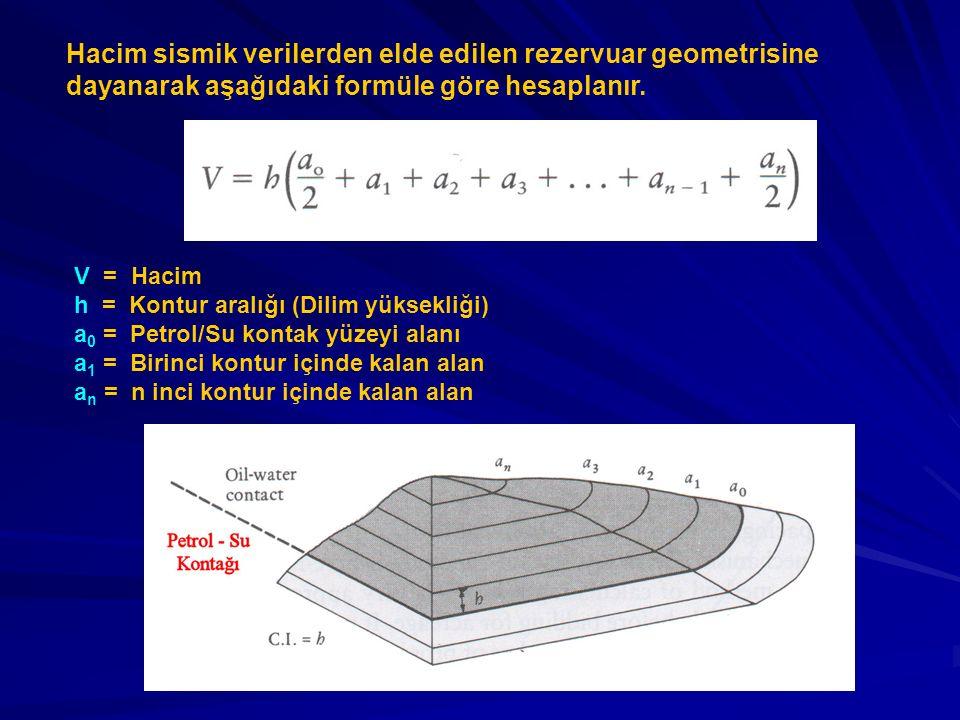 Hacim sismik verilerden elde edilen rezervuar geometrisine dayanarak aşağıdaki formüle göre hesaplanır.