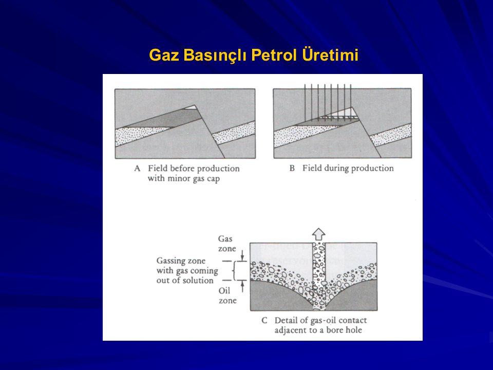 Gaz Basınçlı Petrol Üretimi