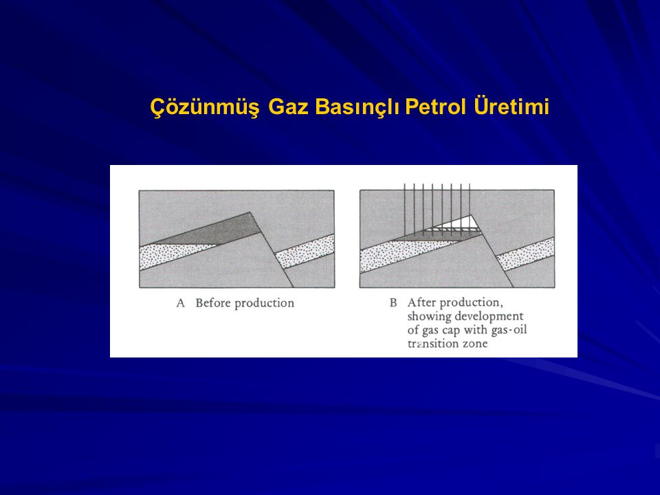 Çözünmüş Gaz Basınçlı Petrol Üretimi