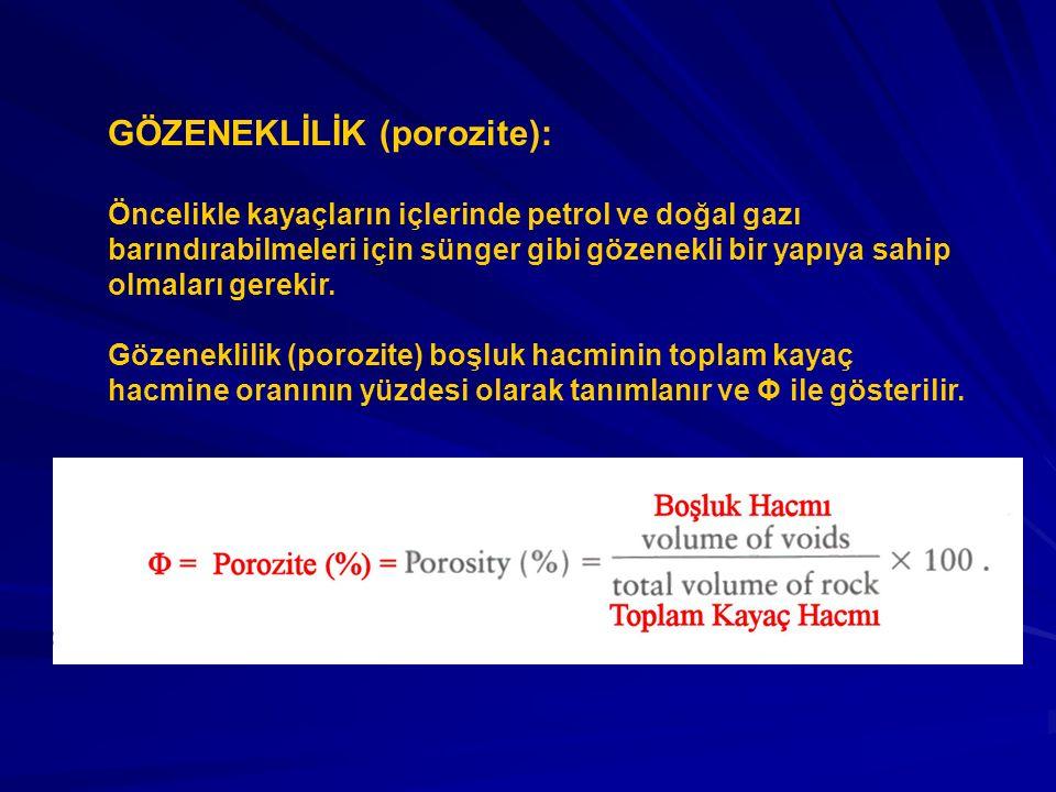 GÖZENEKLİLİK (porozite):