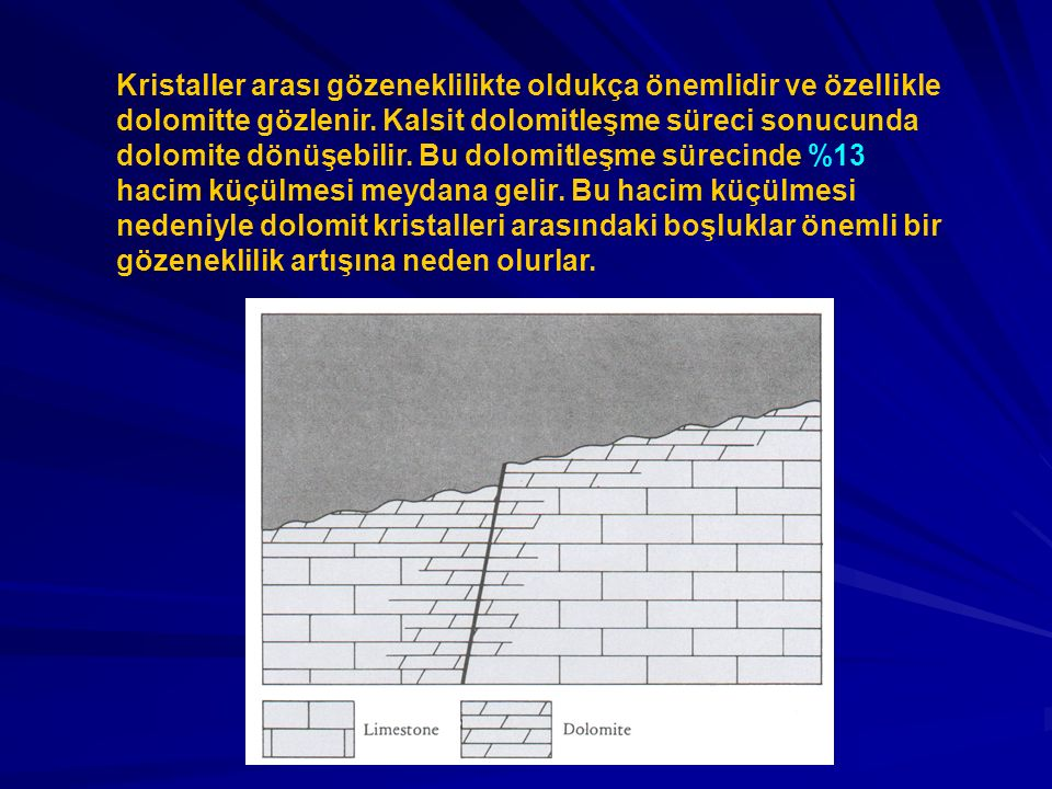Kristaller arası gözeneklilikte oldukça önemlidir ve özellikle dolomitte gözlenir.