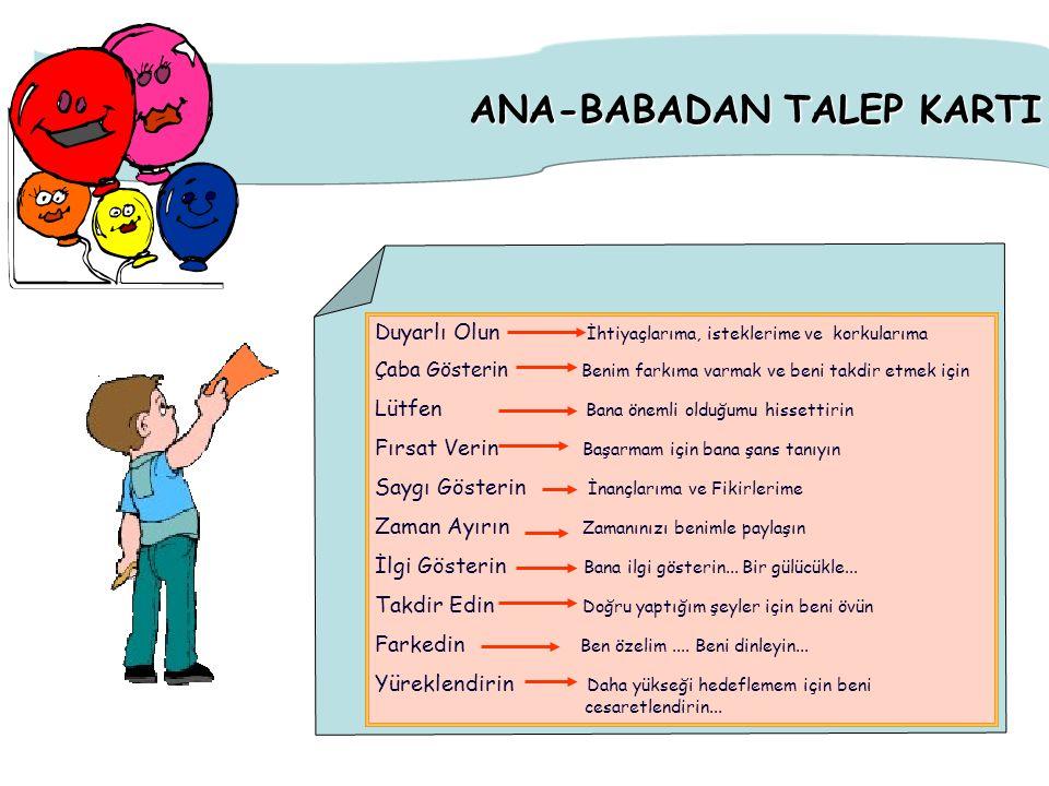 ANA-BABADAN TALEP KARTI