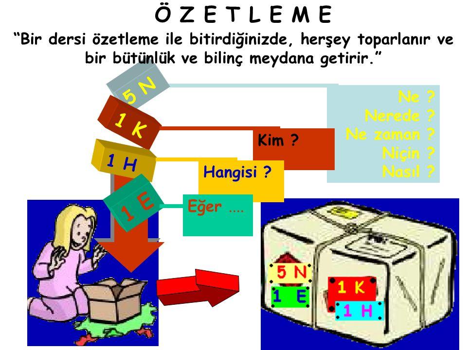 Ö Z E T L E M E Bir dersi özetleme ile bitirdiğinizde, herşey toparlanır ve bir bütünlük ve bilinç meydana getirir.