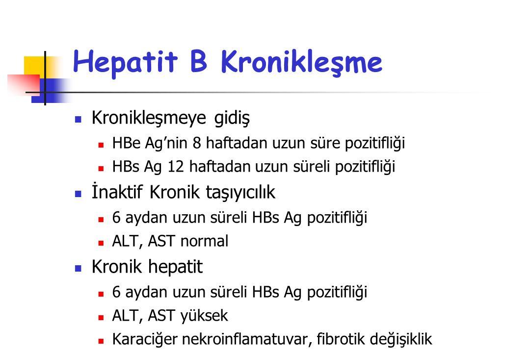 Hepatit B Kronikleşme Kronikleşmeye gidiş İnaktif Kronik taşıyıcılık
