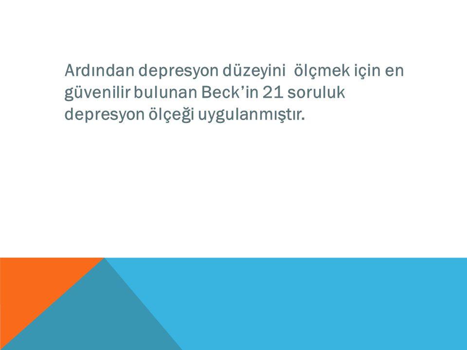 Ardından depresyon düzeyini ölçmek için en güvenilir bulunan Beck'in 21 soruluk depresyon ölçeği uygulanmıştır.