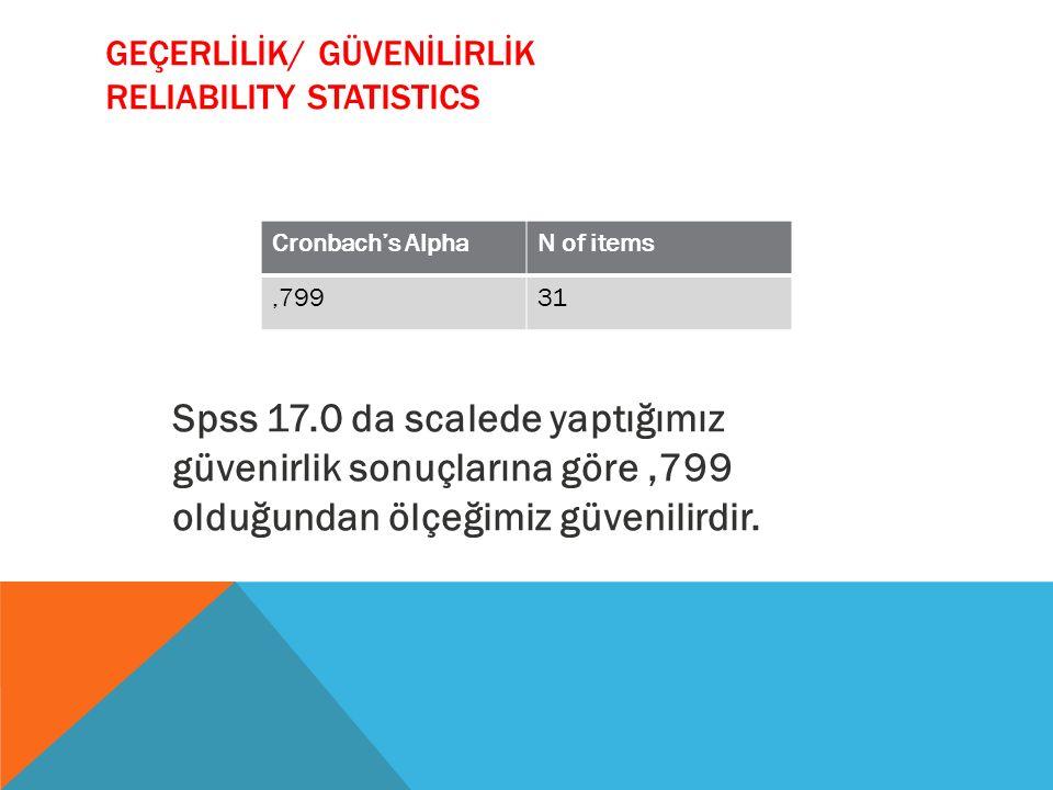 GEÇERLİLİK/ GÜVENİLİRLİK Reliability statistics