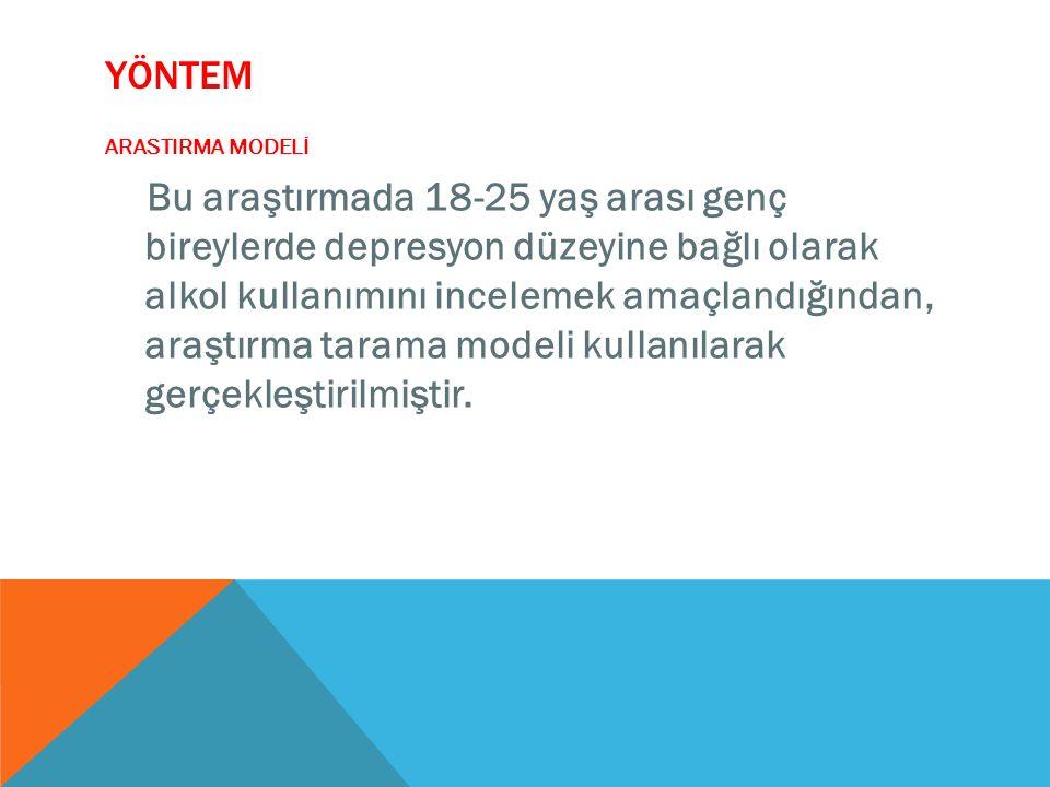 YÖNTEM ARASTIRMA MODELİ.
