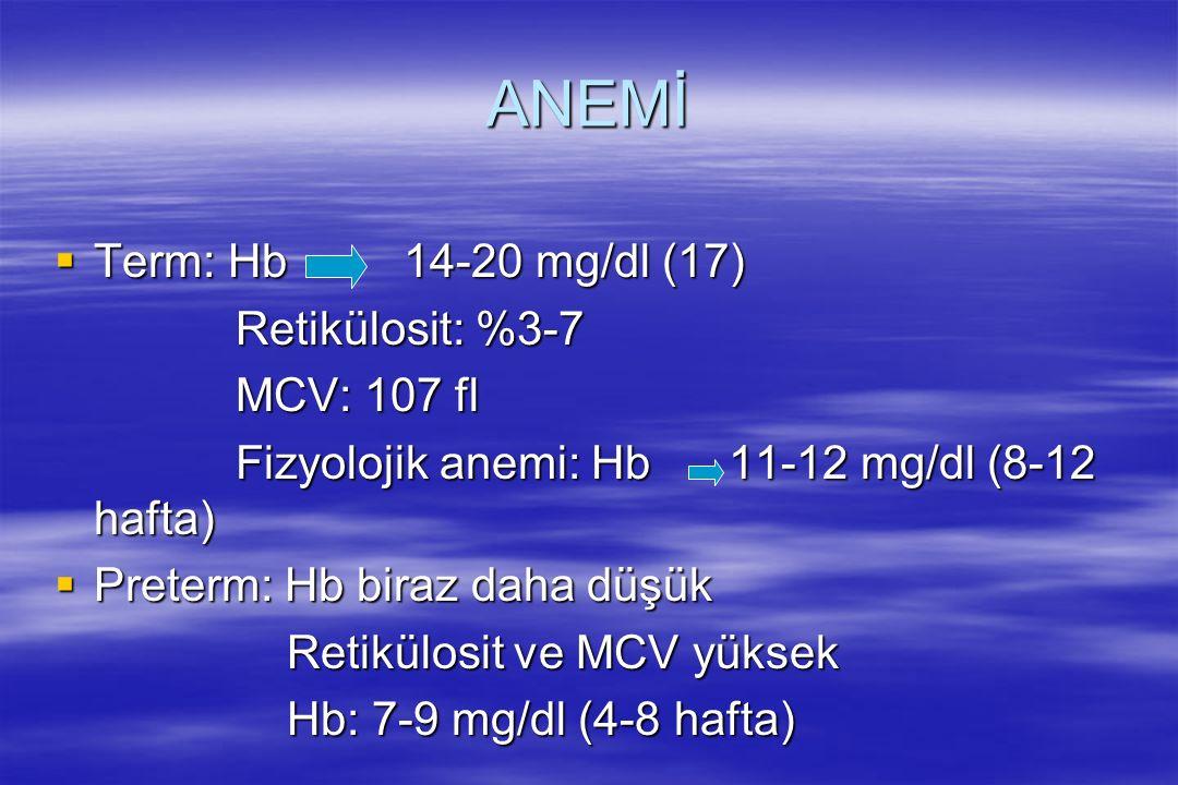 ANEMİ Term: Hb 14-20 mg/dl (17) Retikülosit: %3-7 MCV: 107 fl