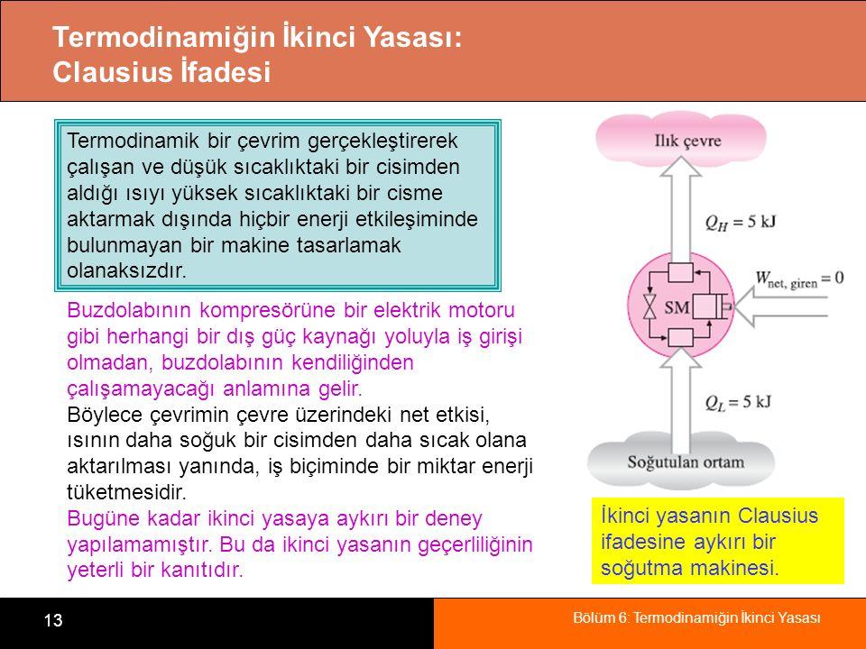 Termodinamiğin İkinci Yasası: Clausius İfadesi