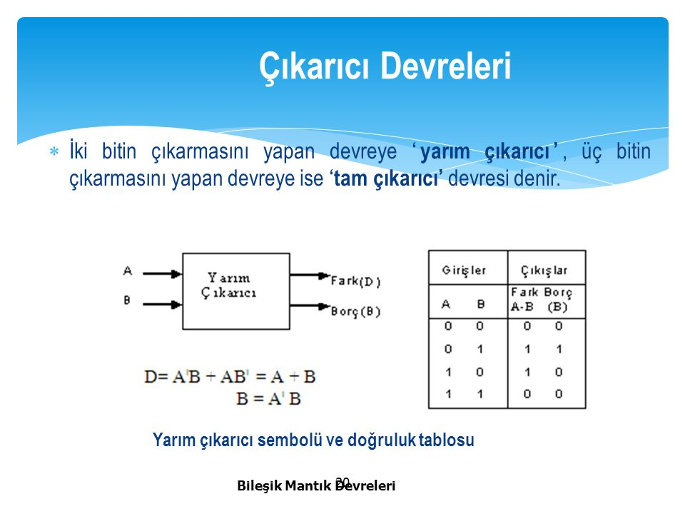 Çıkarıcı Devreleri İki bitin çıkarmasını yapan devreye 'yarım çıkarıcı', üç bitin çıkarmasını yapan devreye ise 'tam çıkarıcı' devresi denir.