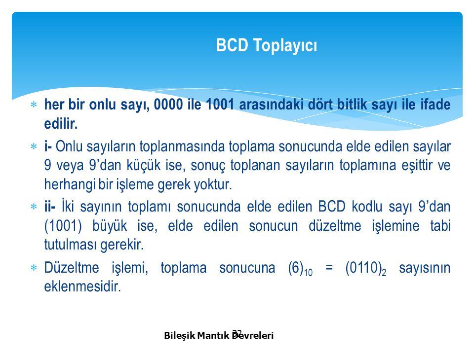 BCD Toplayıcı her bir onlu sayı, 0000 ile 1001 arasındaki dört bitlik sayı ile ifade edilir.