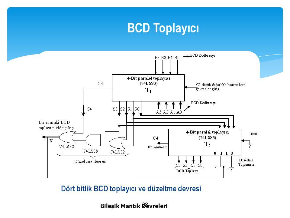 BCD Toplayıcı Dört bitlik BCD toplayıcı ve düzeltme devresi