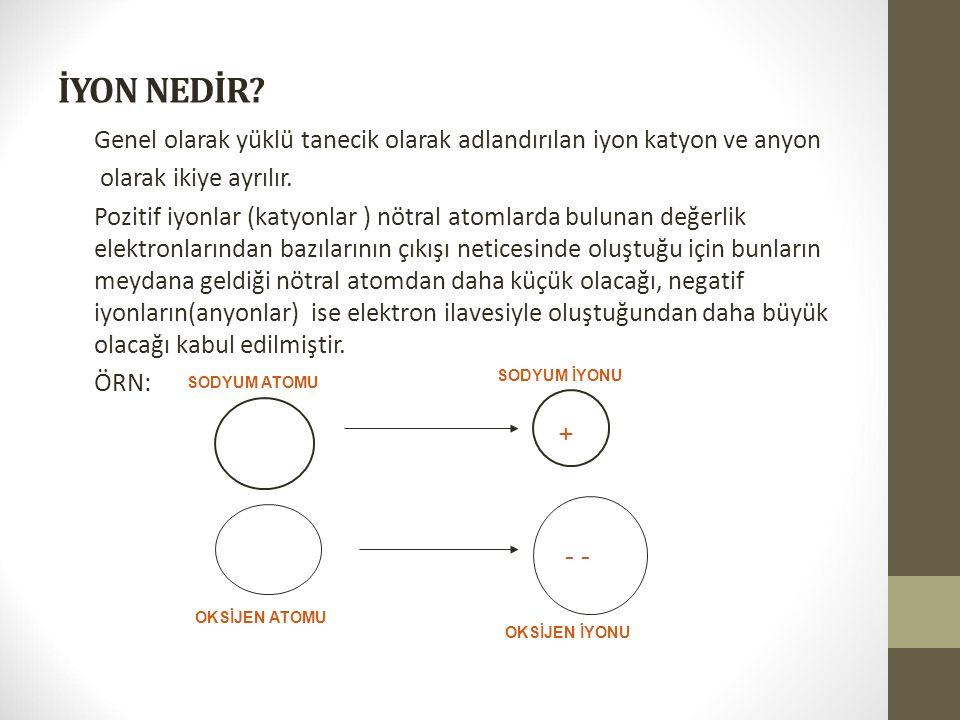 İYON NEDİR Genel olarak yüklü tanecik olarak adlandırılan iyon katyon ve anyon. olarak ikiye ayrılır.