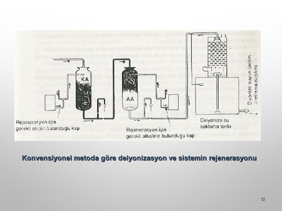 Konvensiyonel metoda göre deiyonizasyon ve sistemin rejenerasyonu