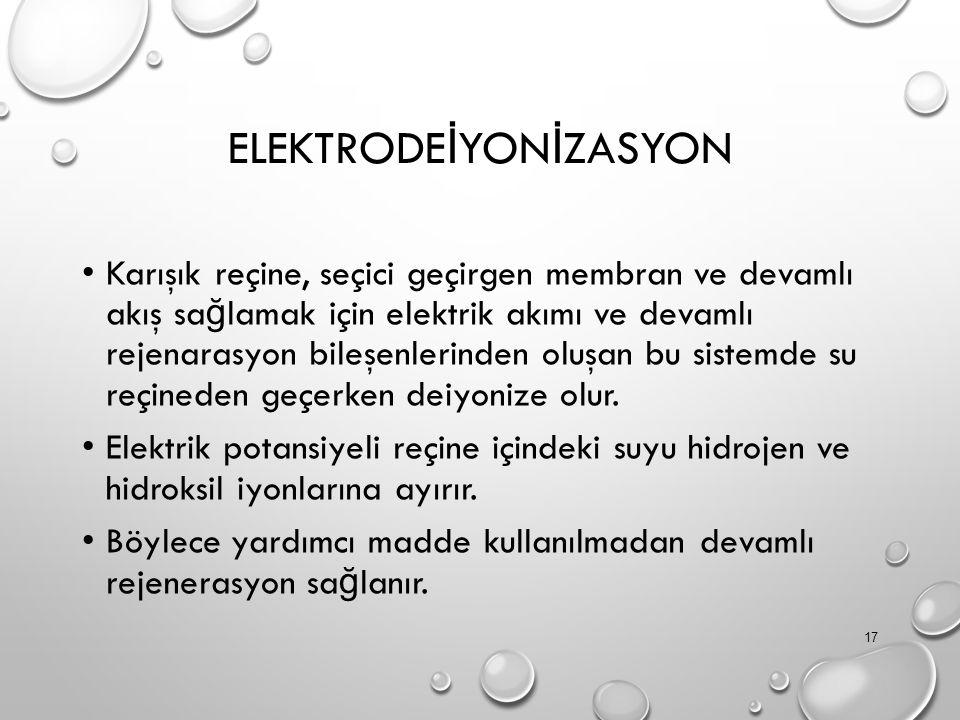 ELEKTRODEİYONİZASYON
