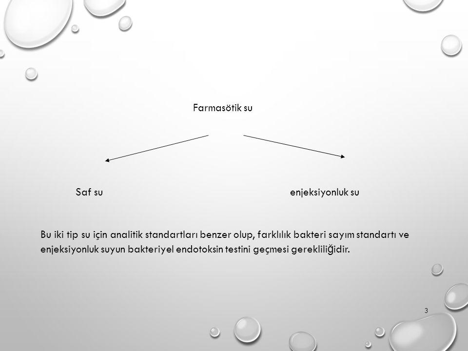 Farmasötik su Saf su enjeksiyonluk su Bu iki tip su için analitik standartları benzer olup, farklılık bakteri sayım standartı ve enjeksiyonluk suyun bakteriyel endotoksin testini geçmesi gerekliliğidir.